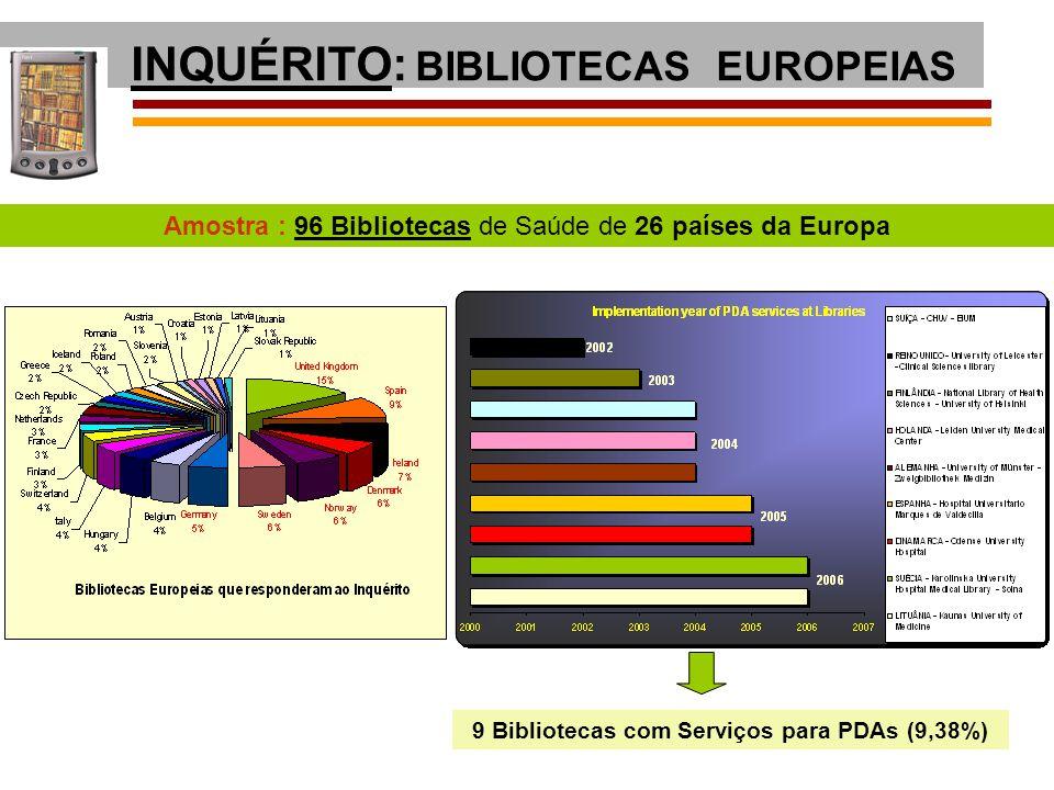 Amostra : 96 Bibliotecas de Saúde de 26 países da Europa INQUÉRITO: BIBLIOTECAS EUROPEIAS 9 Bibliotecas com Serviços para PDAs (9,38%)