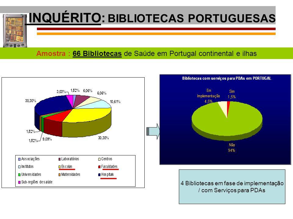 Amostra : 66 Bibliotecas de Saúde em Portugal continental e ilhas INQUÉRITO: BIBLIOTECAS PORTUGUESAS 4 Bibliotecas em fase de implementação / com Serv