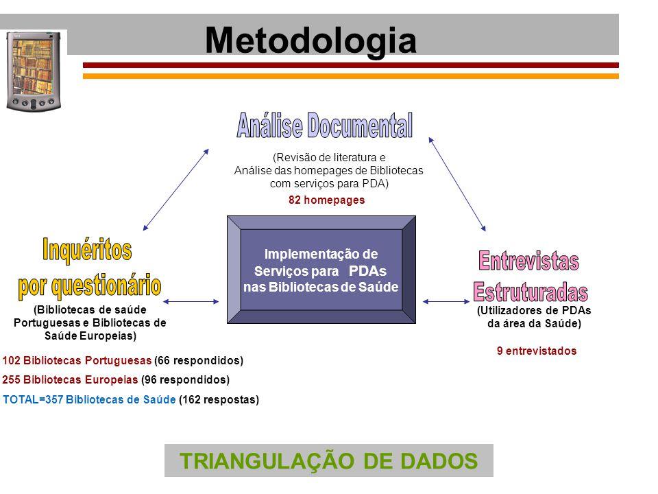 Metodologia Implementação de Serviços para PDAs nas Bibliotecas de Saúde (Bibliotecas de saúde Portuguesas e Bibliotecas de Saúde Europeias) 102 Bibli