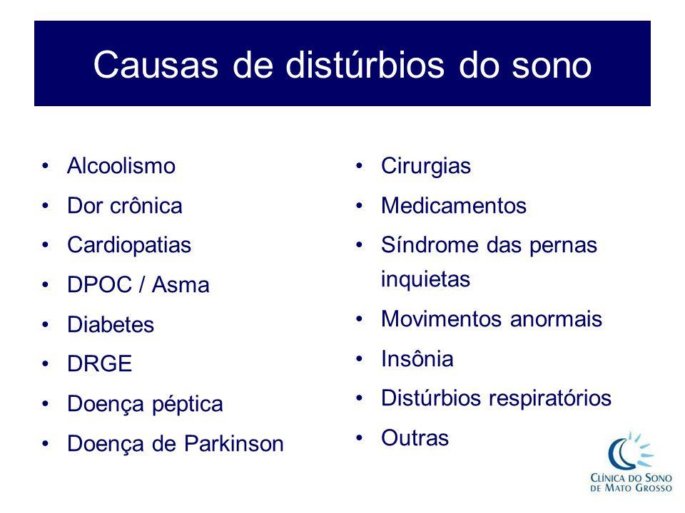Causas de distúrbios do sono Alcoolismo Dor crônica Cardiopatias DPOC / Asma Diabetes DRGE Doença péptica Doença de Parkinson Cirurgias Medicamentos Síndrome das pernas inquietas Movimentos anormais Insônia Distúrbios respiratórios Outras
