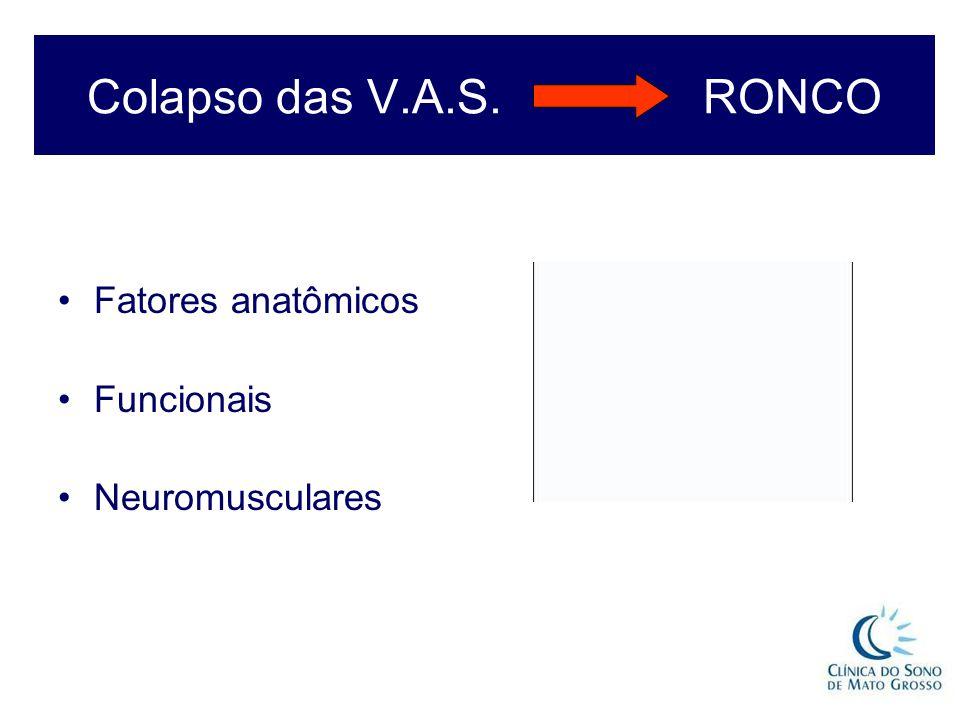 Colapso das V.A.S. RONCO Fatores anatômicos Funcionais Neuromusculares