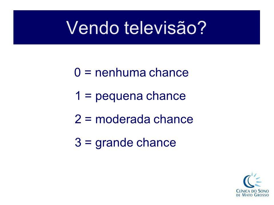 Vendo televisão? 0 = nenhuma chance 1 = pequena chance 2 = moderada chance 3 = grande chance