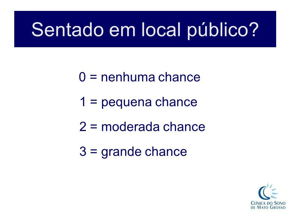 Sentado em local público? 0 = nenhuma chance 1 = pequena chance 2 = moderada chance 3 = grande chance