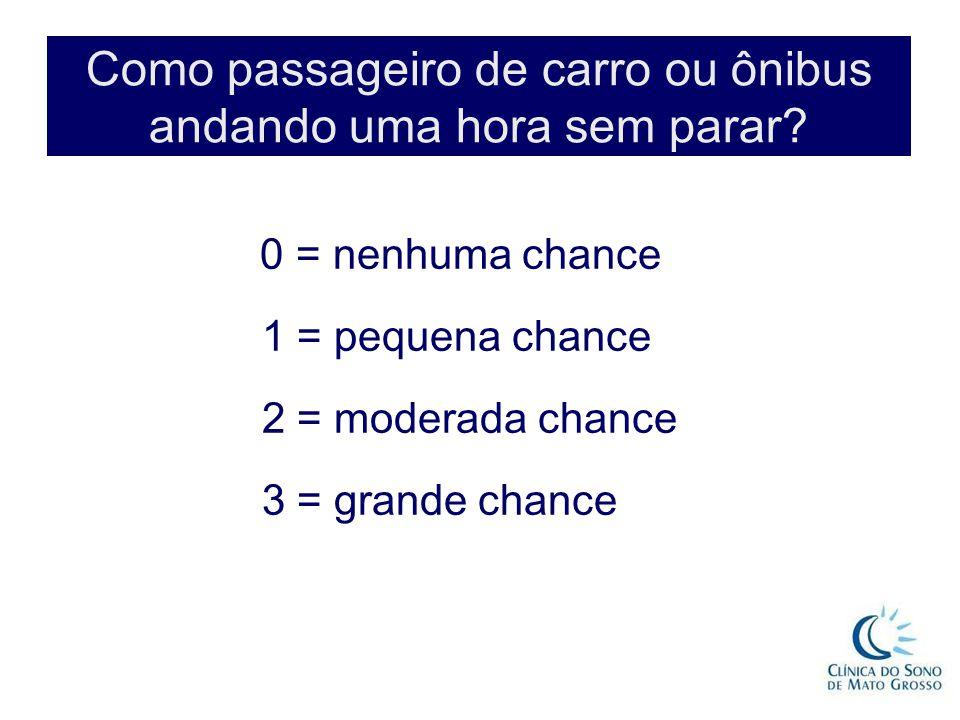Como passageiro de carro ou ônibus andando uma hora sem parar? 0 = nenhuma chance 1 = pequena chance 2 = moderada chance 3 = grande chance