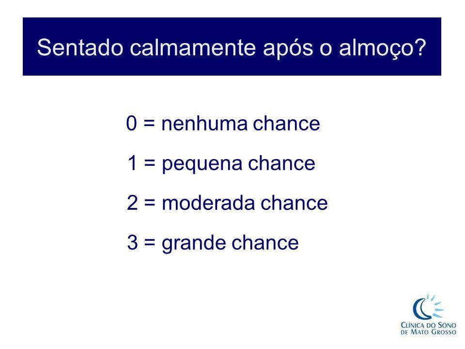 Sentado calmamente após o almoço? 0 = nenhuma chance 1 = pequena chance 2 = moderada chance 3 = grande chance