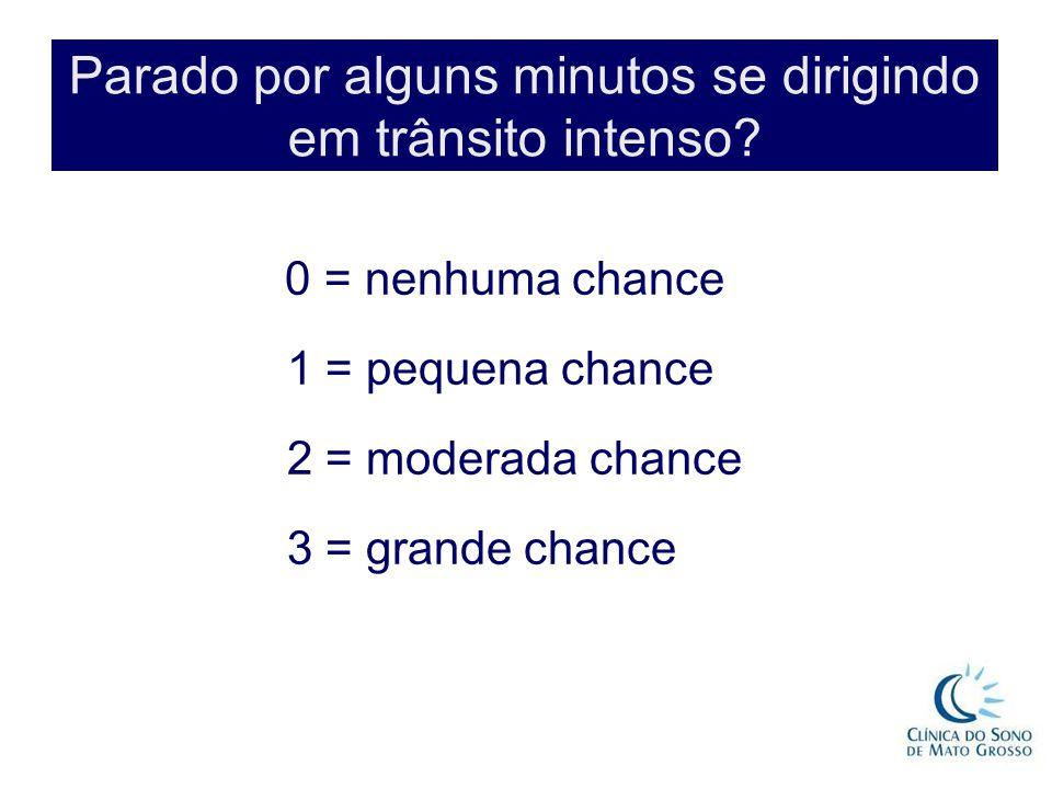 Parado por alguns minutos se dirigindo em trânsito intenso? 0 = nenhuma chance 1 = pequena chance 2 = moderada chance 3 = grande chance