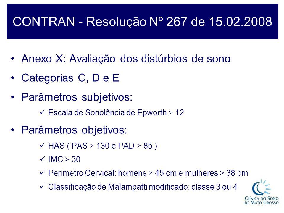 CONTRAN - Resolução Nº 267 de 15.02.2008 Anexo X: Avaliação dos distúrbios de sono Categorias C, D e E Parâmetros subjetivos: Escala de Sonolência de Epworth > 12 Parâmetros objetivos: HAS ( PAS > 130 e PAD > 85 ) IMC > 30 Perímetro Cervical: homens > 45 cm e mulheres > 38 cm Classificação de Malampatti modificado: classe 3 ou 4