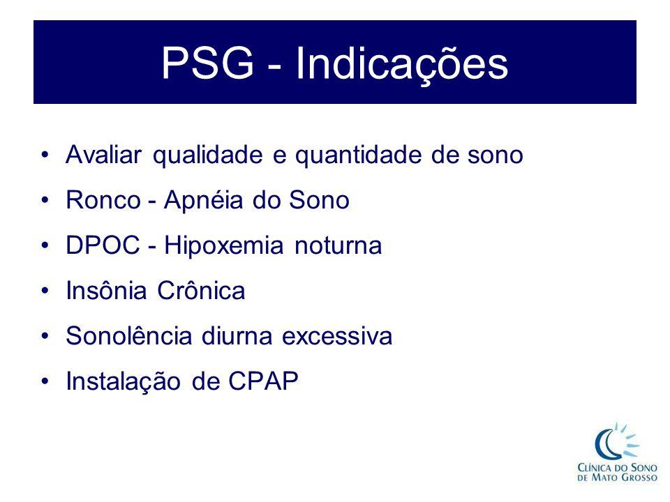 PSG - Indicações Avaliar qualidade e quantidade de sono Ronco - Apnéia do Sono DPOC - Hipoxemia noturna Insônia Crônica Sonolência diurna excessiva Instalação de CPAP