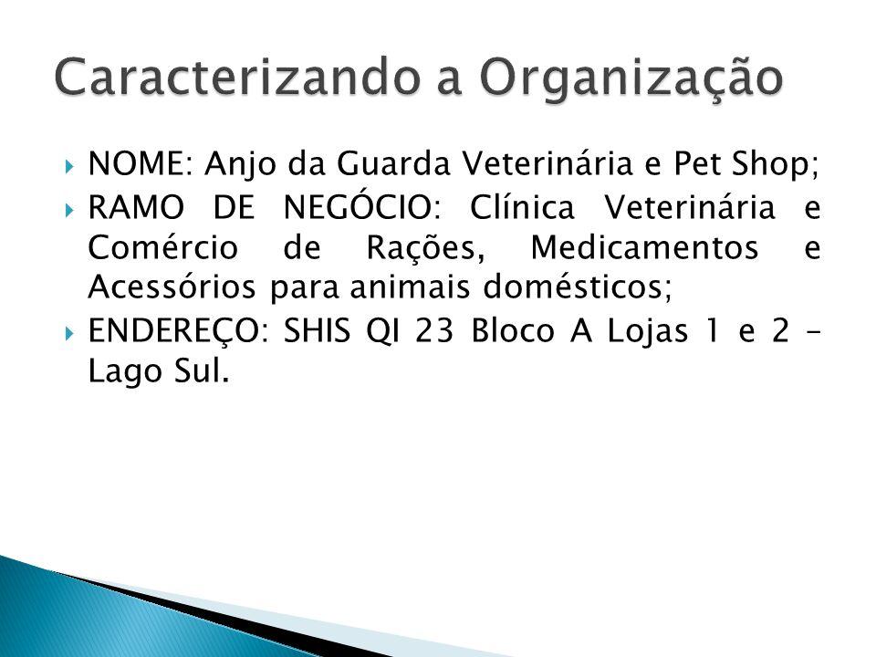  NOME: Anjo da Guarda Veterinária e Pet Shop;  RAMO DE NEGÓCIO: Clínica Veterinária e Comércio de Rações, Medicamentos e Acessórios para animais dom