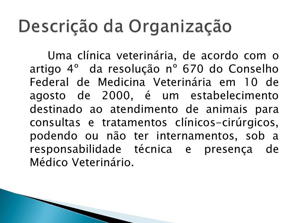 Uma clínica veterinária, de acordo com o artigo 4º da resolução nº 670 do Conselho Federal de Medicina Veterinária em 10 de agosto de 2000, é um estab