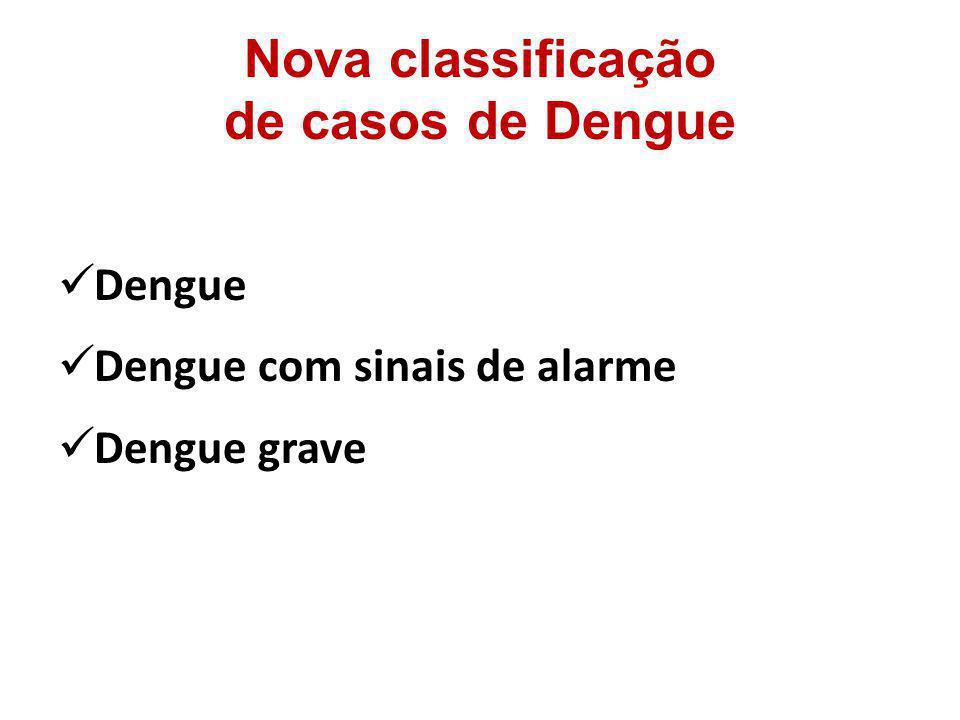 Nova classificação de casos de Dengue Dengue Dengue com sinais de alarme Dengue grave