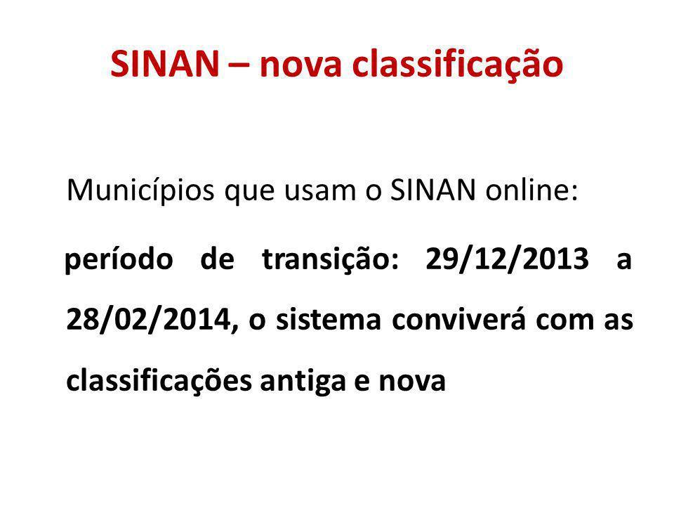 SINAN – nova classificação Municípios que usam o SINAN online: período de transição: 29/12/2013 a 28/02/2014, o sistema conviverá com as classificações antiga e nova