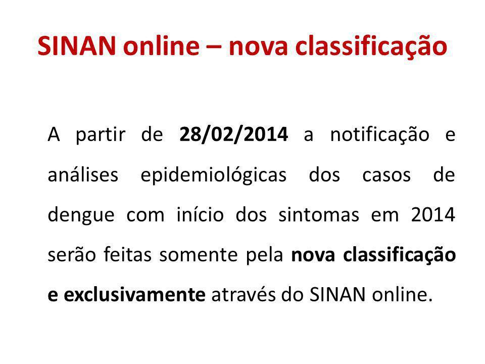 SINAN online – nova classificação A partir de 28/02/2014 a notificação e análises epidemiológicas dos casos de dengue com início dos sintomas em 2014 serão feitas somente pela nova classificação e exclusivamente através do SINAN online.
