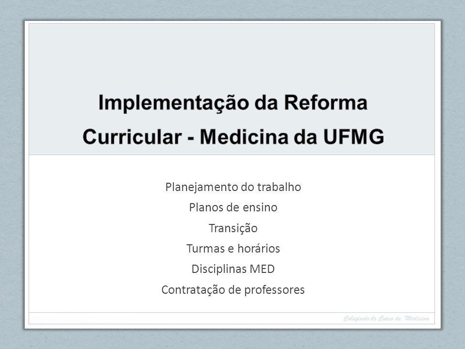 Planejamento do trabalho Planos de ensino Transição Turmas e horários Disciplinas MED Contratação de professores Colegiado do Curso de Medicina
