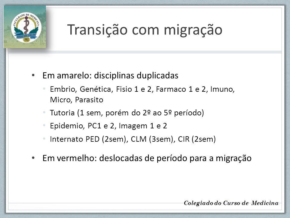 Transição com migração Em amarelo: disciplinas duplicadas Embrio, Genética, Fisio 1 e 2, Farmaco 1 e 2, Imuno, Micro, Parasito Tutoria (1 sem, porém d
