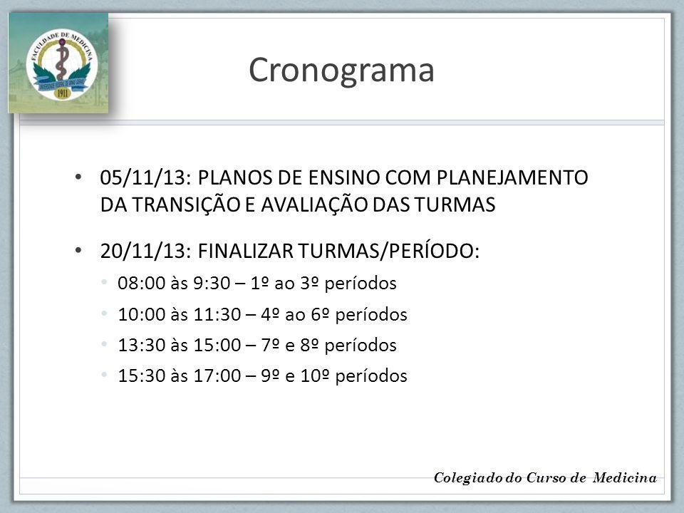 Cronograma 05/11/13: PLANOS DE ENSINO COM PLANEJAMENTO DA TRANSIÇÃO E AVALIAÇÃO DAS TURMAS 20/11/13: FINALIZAR TURMAS/PERÍODO: 08:00 às 9:30 – 1º ao 3
