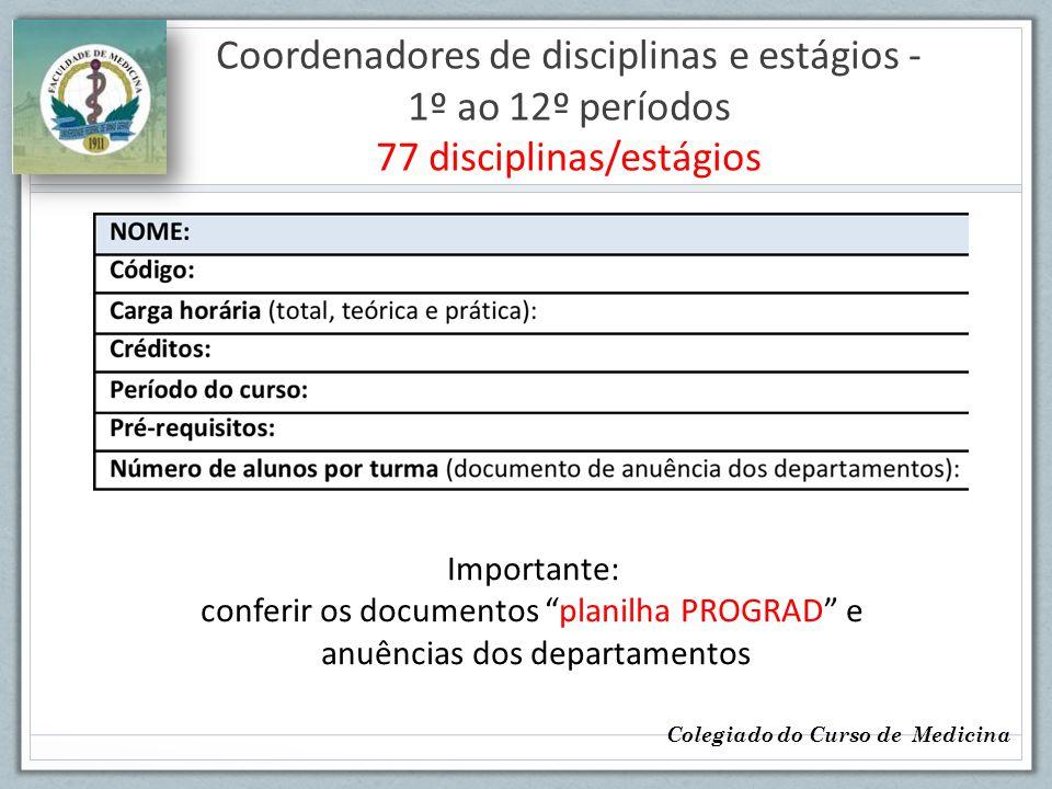 Coordenadores de disciplinas e estágios - 1º ao 12º períodos 77 disciplinas/estágios Colegiado do Curso de Medicina Importante: conferir os documentos