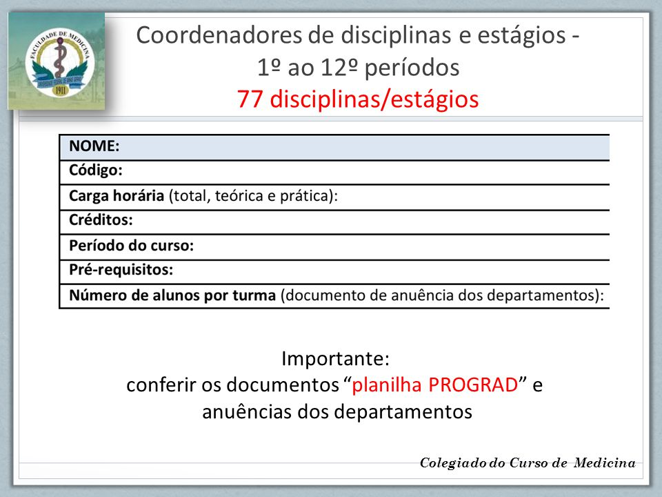 Disciplinas MED Colegiado do Curso de Medicina