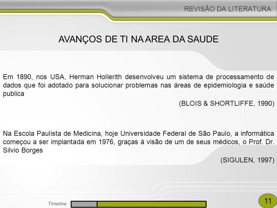 REVISÃO DA LITERATURA Em 1890, nos USA, Herman Hollerith desenvolveu um sistema de processamento de dados que foi adotado para solucionar problemas nas áreas de epidemiologia e saúde publica (BLOIS & SHORTLIFFE, 1990) Na Escola Paulista de Medicina, hoje Universidade Federal de São Paulo, a informática começou a ser implantada em 1976, graças à visão de um de seus médicos, o Prof.