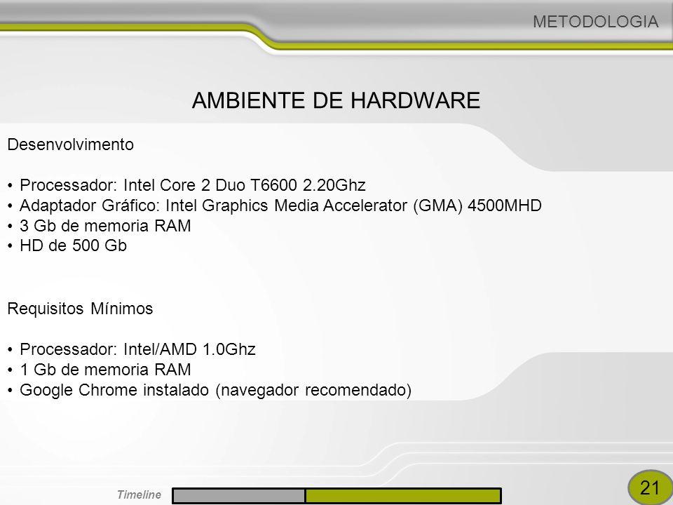 METODOLOGIA AMBIENTE DE HARDWARE Desenvolvimento Processador: Intel Core 2 Duo T6600 2.20Ghz Adaptador Gráfico: Intel Graphics Media Accelerator (GMA) 4500MHD 3 Gb de memoria RAM HD de 500 Gb Requisitos Mínimos Processador: Intel/AMD 1.0Ghz 1 Gb de memoria RAM Google Chrome instalado (navegador recomendado) 21 Timeline