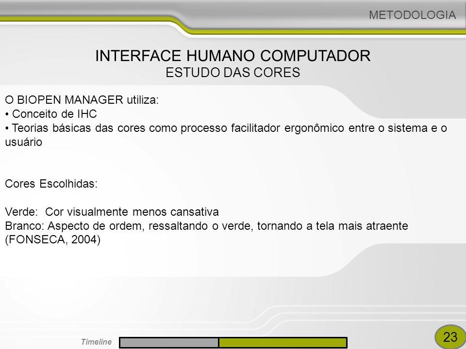 METODOLOGIA O BIOPEN MANAGER utiliza: Conceito de IHC Teorias básicas das cores como processo facilitador ergonômico entre o sistema e o usuário Cores Escolhidas: Verde: Cor visualmente menos cansativa Branco: Aspecto de ordem, ressaltando o verde, tornando a tela mais atraente (FONSECA, 2004) INTERFACE HUMANO COMPUTADOR ESTUDO DAS CORES 23 Timeline