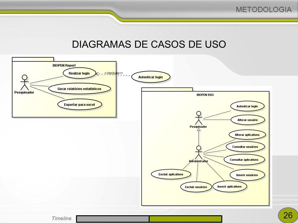 DIAGRAMAS DE CASOS DE USO METODOLOGIA 26 Timeline