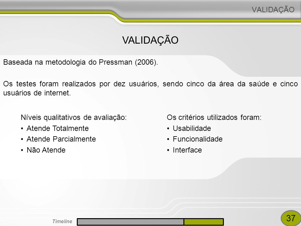 VALIDAÇÃO Baseada na metodologia do Pressman (2006).