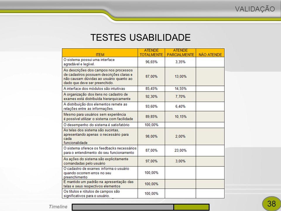 VALIDAÇÃO TESTES USABILIDADE 38 Timeline