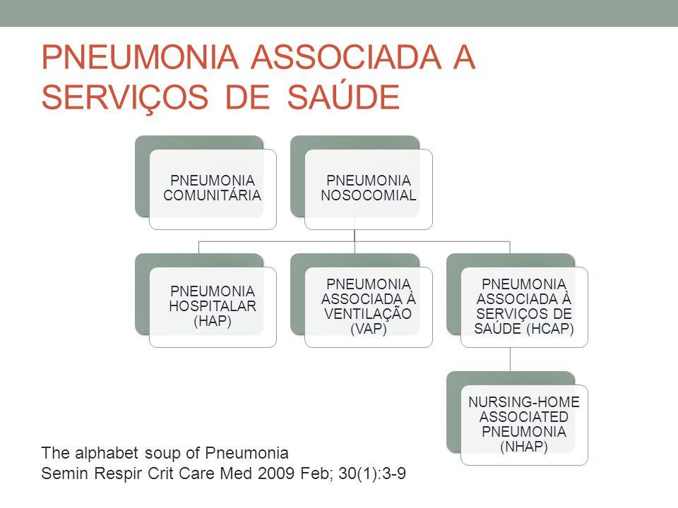 PNEUMONIA ASSOCIADA A SERVIÇOS DE SAÚDE PNEUMONIA COMUNITÁRIA PNEUMONIA NOSOCOMIAL PNEUMONIA HOSPITALAR (HAP) PNEUMONIA ASSOCIADA À VENTILAÇÃO (VAP) PNEUMONIA ASSOCIADA À SERVIÇOS DE SAÚDE (HCAP) NURSING-HOME ASSOCIATED PNEUMONIA (NHAP) The alphabet soup of Pneumonia Semin Respir Crit Care Med 2009 Feb; 30(1):3-9