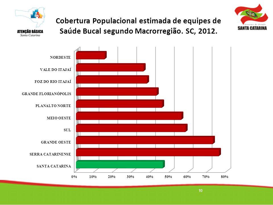 10 Cobertura Populacional estimada de equipes de Saúde Bucal segundo Macrorregião. SC, 2012.
