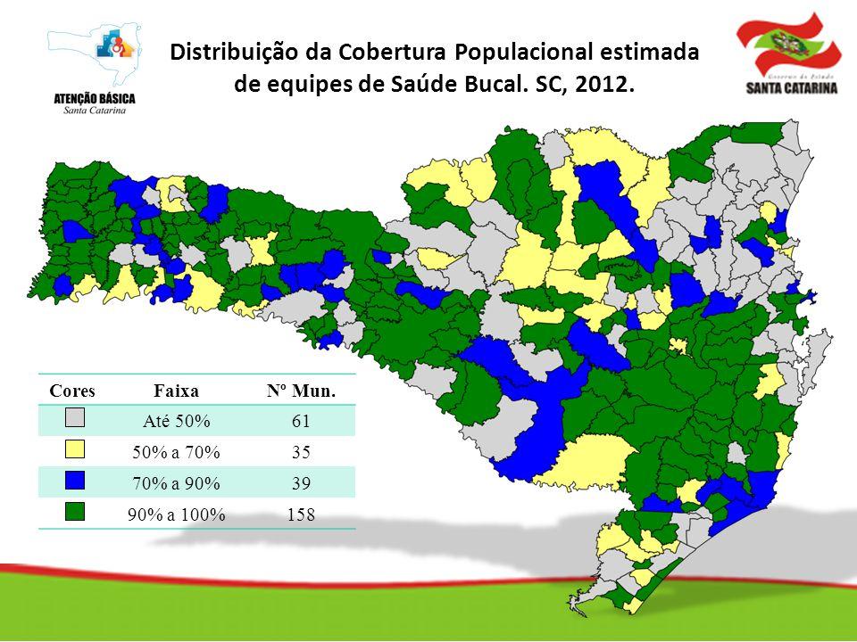 Cobertura Populacional Estimada pela Saúde Bucal CoresFaixaNº Mun. Até 50%61 50% a 70%35 70% a 90%39 90% a 100%158 Distribuição da Cobertura Populacio
