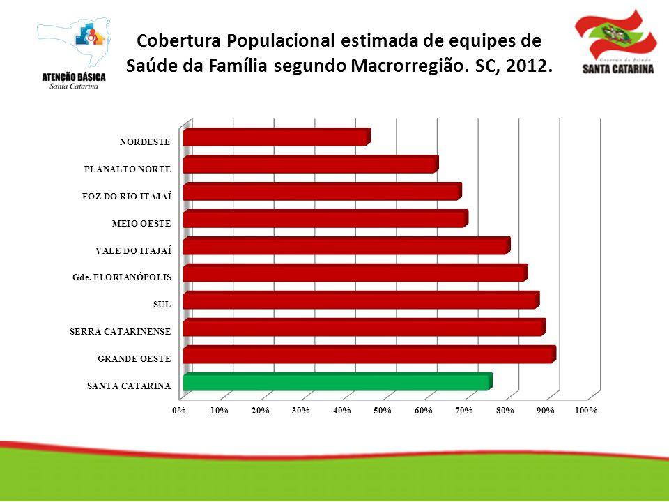 Cobertura Populacional estimada de equipes de Saúde da Família segundo Macrorregião. SC, 2012.