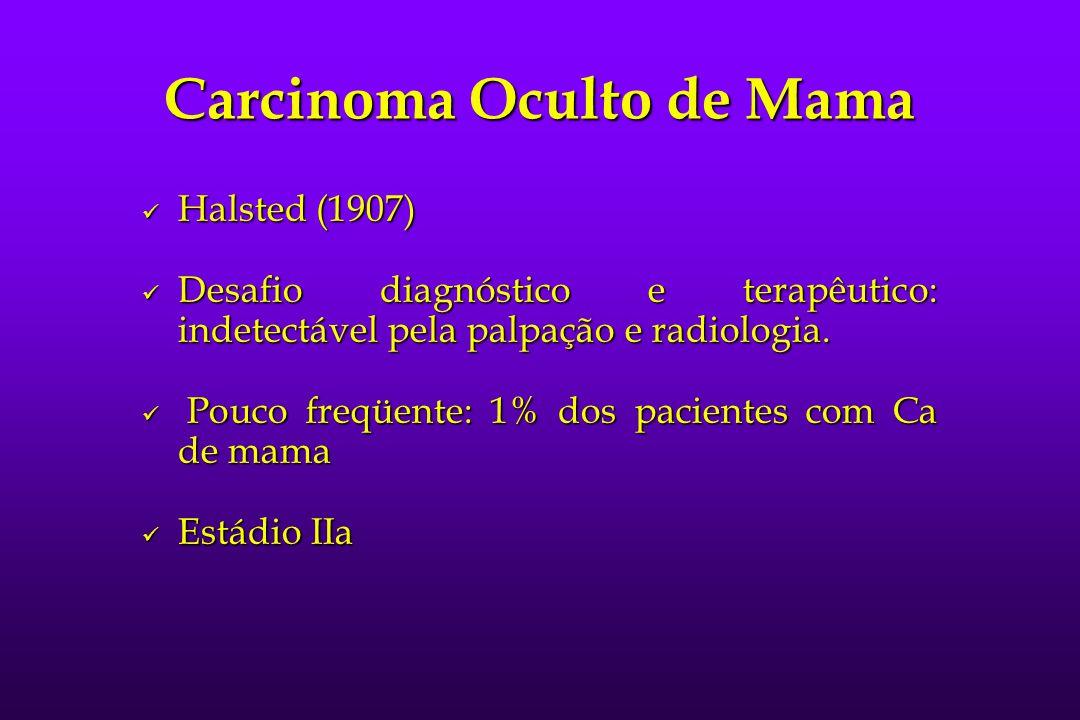 Carcinoma Oculto de Mama Halsted (1907) Halsted (1907) Desafio diagnóstico e terapêutico: indetectável pela palpação e radiologia. Desafio diagnóstico