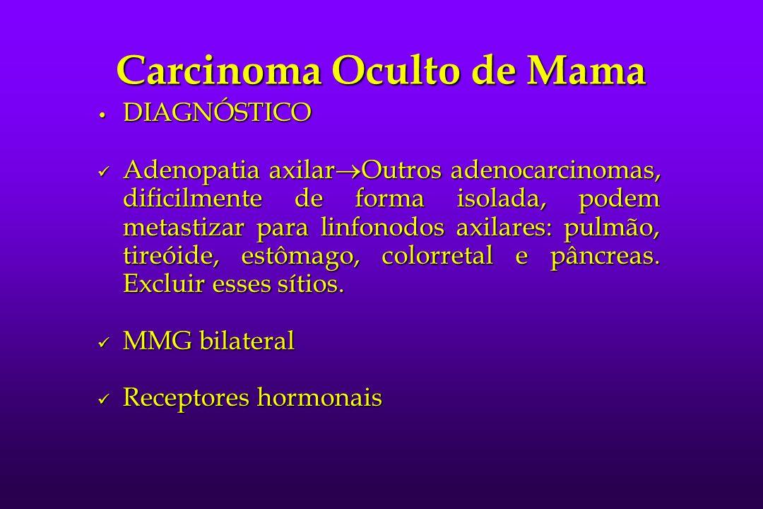 Carcinoma Oculto de Mama DIAGNÓSTICO DIAGNÓSTICO Adenopatia axilar  Outros adenocarcinomas, dificilmente de forma isolada, podem metastizar para linf