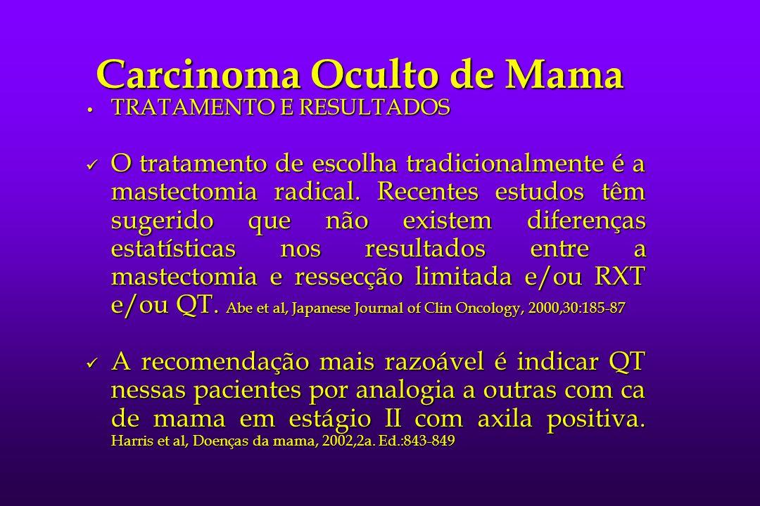 Carcinoma Oculto de Mama TRATAMENTO E RESULTADOS TRATAMENTO E RESULTADOS O tratamento de escolha tradicionalmente é a mastectomia radical. Recentes es