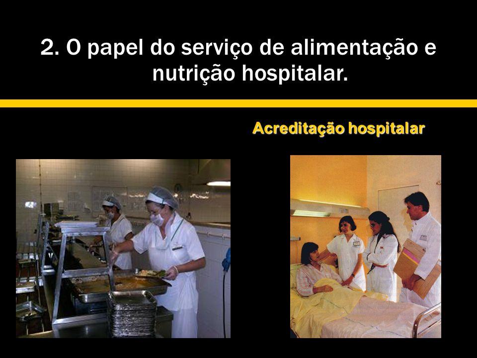 2. O papel do serviço de alimentação e nutrição hospitalar. Acreditação hospitalar