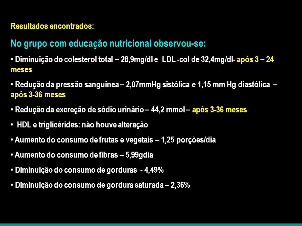 Resultados encontrados: No grupo com educação nutricional observou-se: Diminuição do colesterol total – 28,9mg/dl e LDL -col de 32,4mg/dl- após 3 – 24