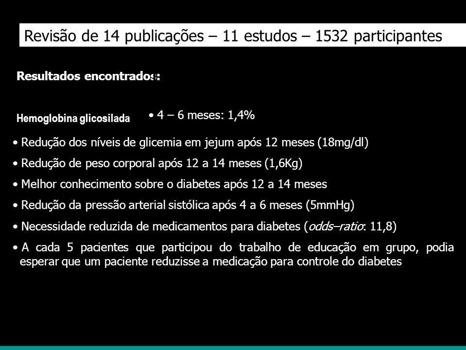 Revisão de 14 publicações – 11 estudos – 1532 participantes Resultados encontrados: Hemoglobina glicosilada 4 – 6 meses: 1,4% Redução dos níveis de gl