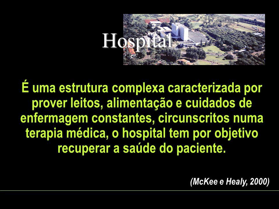 É uma estrutura complexa caracterizada por prover leitos, alimentação e cuidados de enfermagem constantes, circunscritos numa terapia médica, o hospit