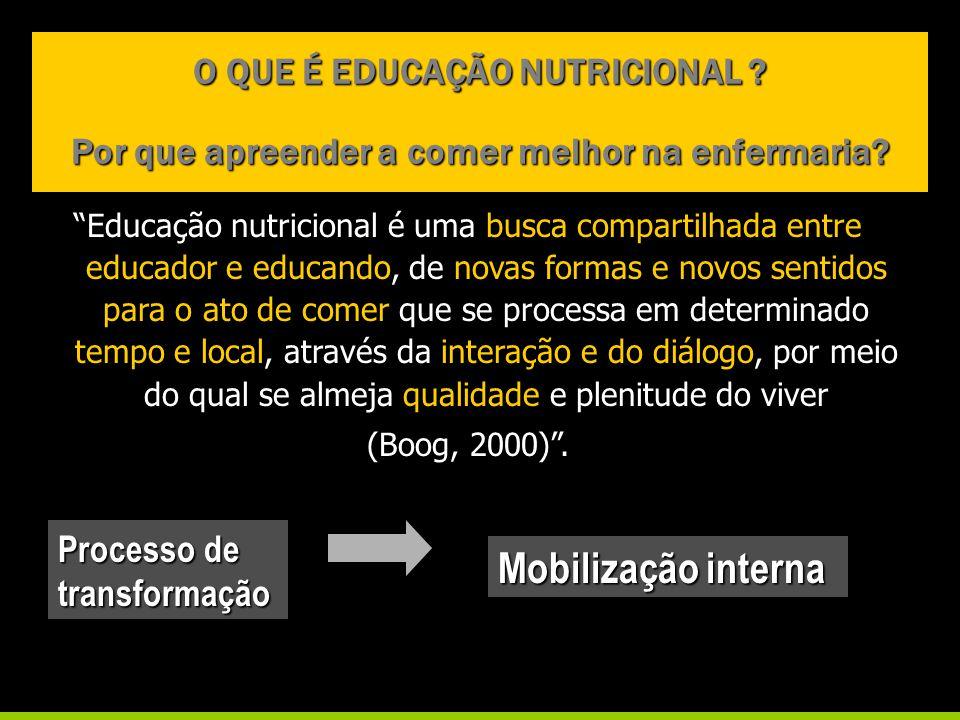 """O QUE É EDUCAÇÃO NUTRICIONAL ? Por que apreender a comer melhor na enfermaria? """"Educação nutricional é uma busca compartilhada entre educador e educan"""