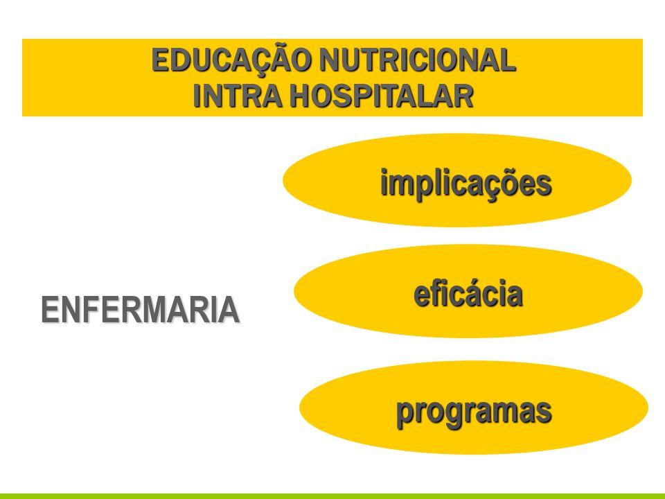 EDUCAÇÃO NUTRICIONAL INTRA HOSPITALAR ENFERMARIA implicações implicações eficácia programas