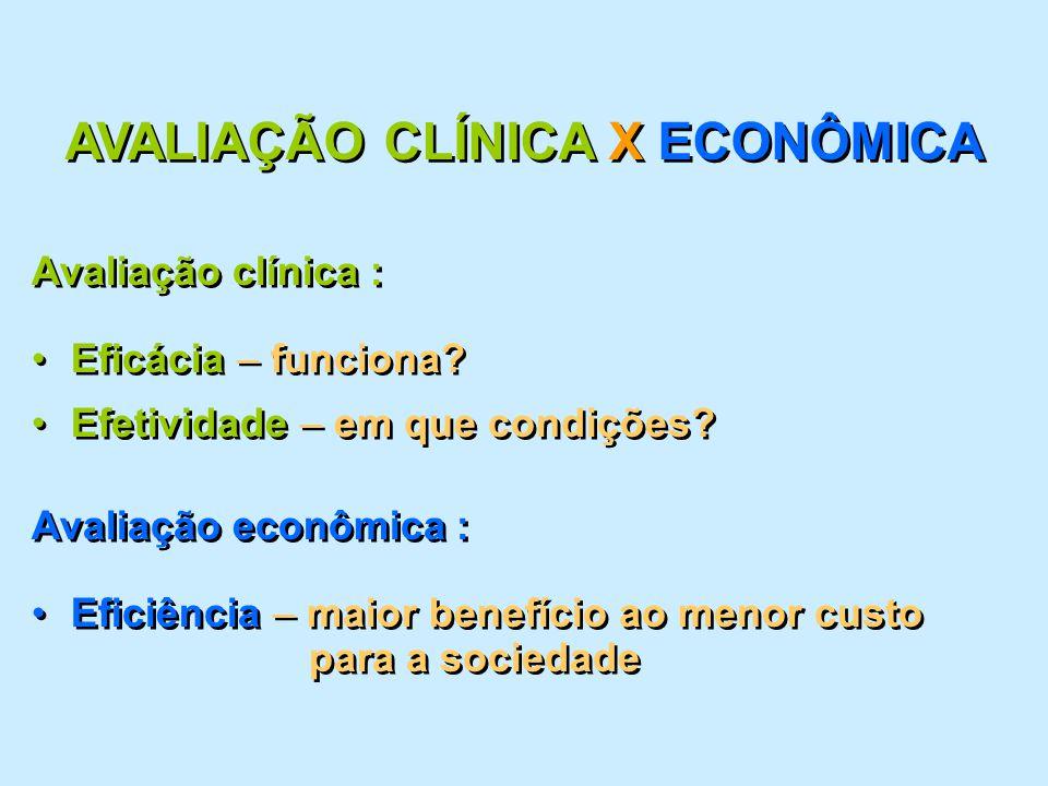 AVALIAÇÃO CLÍNICA X ECONÔMICA Avaliação clínica : Eficácia – funciona? Efetividade – em que condições? Avaliação econômica : Eficiência – maior benefí