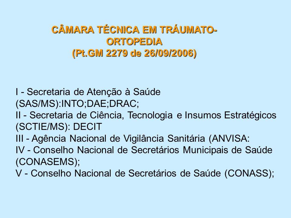 I - Secretaria de Atenção à Saúde (SAS/MS):INTO;DAE;DRAC; II - Secretaria de Ciência, Tecnologia e Insumos Estratégicos (SCTIE/MS): DECIT III - Agênci