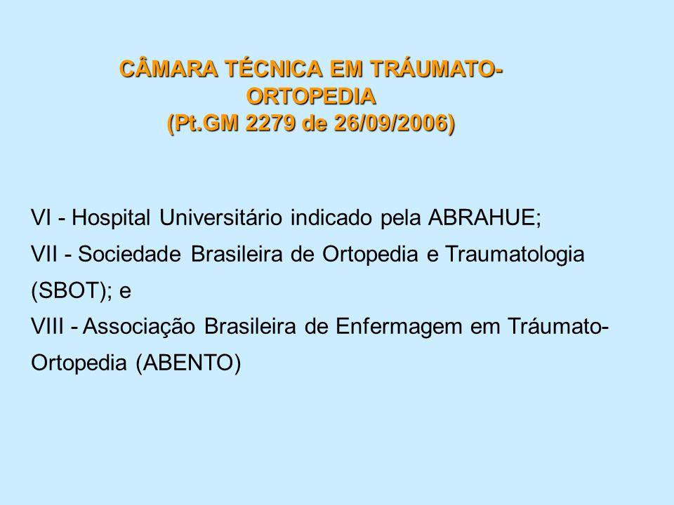 VI - Hospital Universitário indicado pela ABRAHUE; VII - Sociedade Brasileira de Ortopedia e Traumatologia (SBOT); e VIII - Associação Brasileira de E