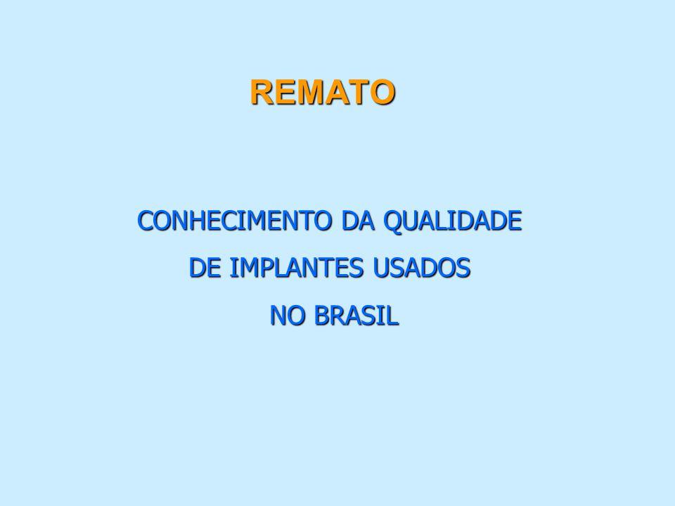 CONHECIMENTO DA QUALIDADE DE IMPLANTES USADOS NO BRASIL NO BRASIL REMATO