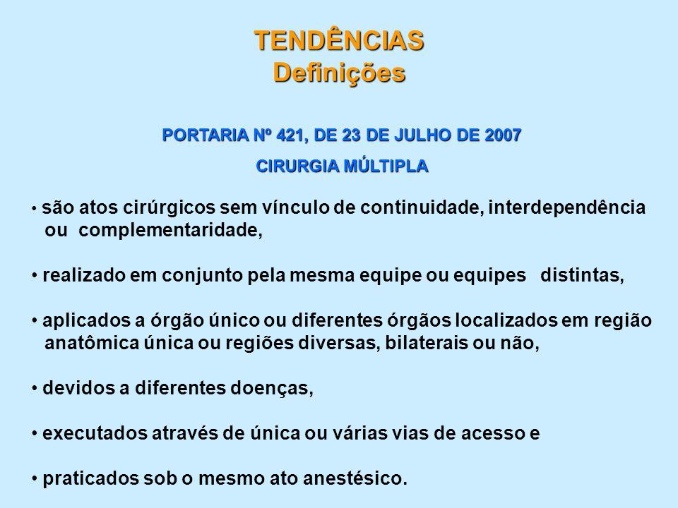TENDÊNCIAS Definições PORTARIA Nº 421, DE 23 DE JULHO DE 2007 CIRURGIA MÚLTIPLA são atos cirúrgicos sem vínculo de continuidade, interdependência ou c