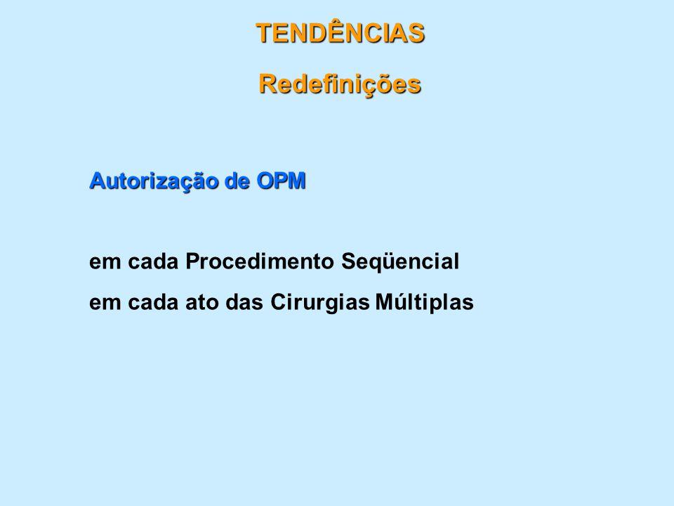 TENDÊNCIAS Redefinições Autorização de OPM em cada Procedimento Seqüencial em cada ato das Cirurgias Múltiplas