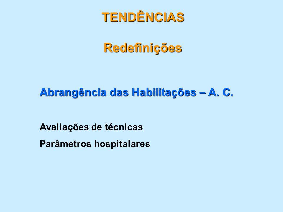 TENDÊNCIAS Redefinições Abrangência das Habilitações – A. C. Avaliações de técnicas Parâmetros hospitalares