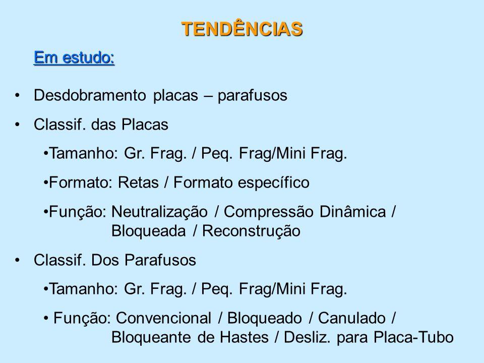 TENDÊNCIAS Em estudo: Desdobramento placas – parafusos Classif. das Placas Tamanho: Gr. Frag. / Peq. Frag/Mini Frag. Formato: Retas / Formato específi