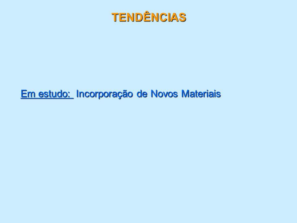 TENDÊNCIAS Em estudo: Incorporação de Novos Materiais